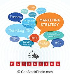 marketing, wort, -, wolke