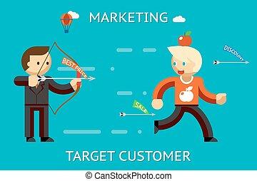 marketing, ziel, kunde