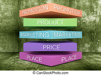 marketingplan, mischling