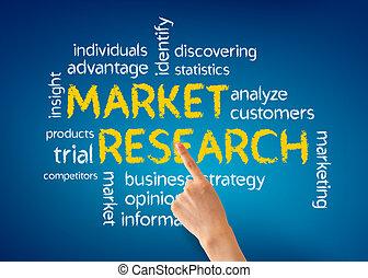 marknad undersökare