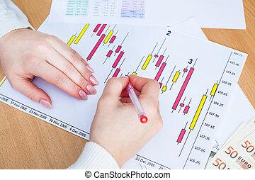 markt, analyseren