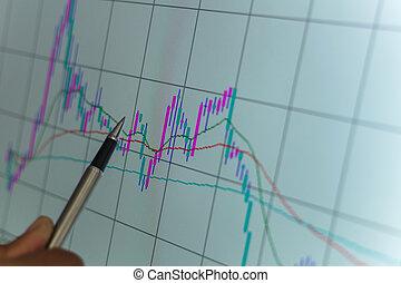 markt, analysieren