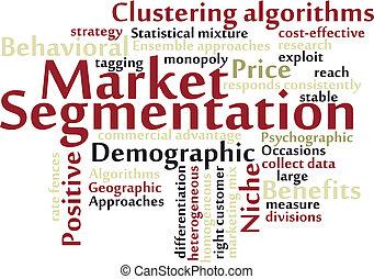 markt, segmentation