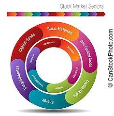 markt, tabelle, sektoren, bestand