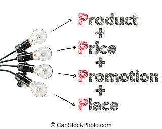 markting, 理論, 產品, 價格, 促進, 地方, 以及, 燈泡