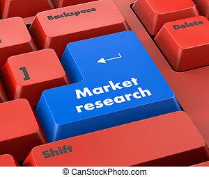 marktonderzoek