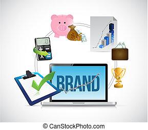 marque, concept, illustration affaires