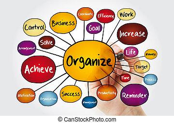 marqueur, carte, organiser, esprit, organigramme