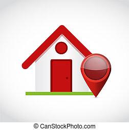 marqueur, maison, emplacement
