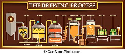 marrón, elementos, frame., dorado, proceso, imagen, ...
