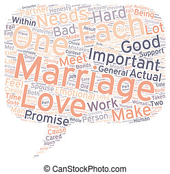Marriage text background wordcloud concept