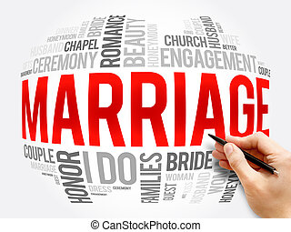 Marriage word cloud collage, concept