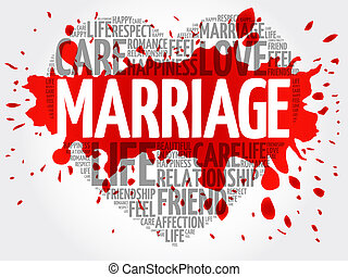 Marriage word cloud collage