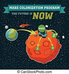 mars, programme, colonisation