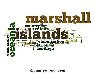 Marshall Islands word cloud