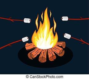 marshmallow., feu
