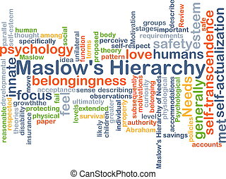 Marslow's Hierachy background concept