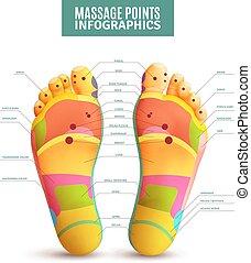 masaje, puntos, infographics, pies