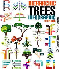 mascherine, hierarchic, infographic, albero, set