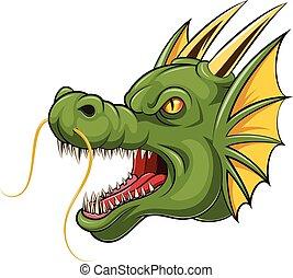 Mascot head dragon cartoon