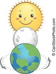Mascot Solar Eclipse