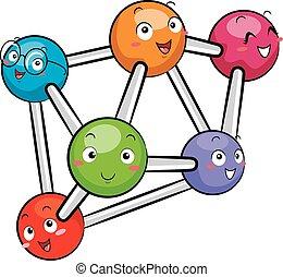 Mascots Atoms Molecule