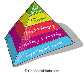 Colorful handmade drawing of Maslows Pyramid with five levels