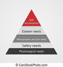 Maslow Pyramid - Infographic - vector maslow pyramid....