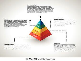 maslow's, infographic, forklaringer, hierarki