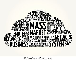 Mass Market word cloud
