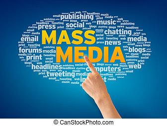 Mass Media - Finger pointing a an Mass Media Word Cloud on...