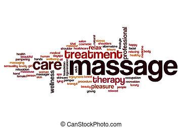 Massage word cloud