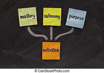 mastery, autonomy, purpose - motivation - three elements of...