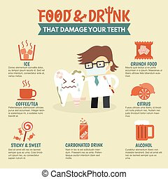 mat, dental, dricka, skadegörelse, infographic, hälsa, ...