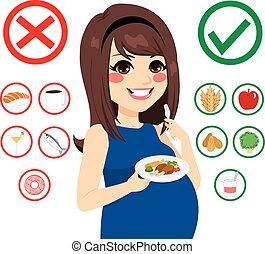 mat, kvinna, gravid