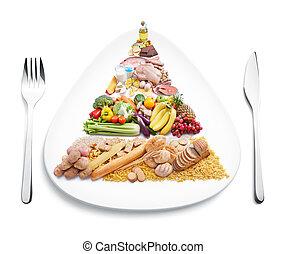 mat pyramid, på, tallrik
