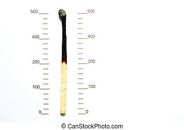 Match Thermometer