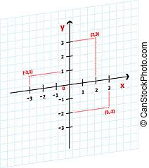 matemática, cartesian, coordenadas