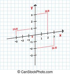 matemáticas, cartesian, coordina