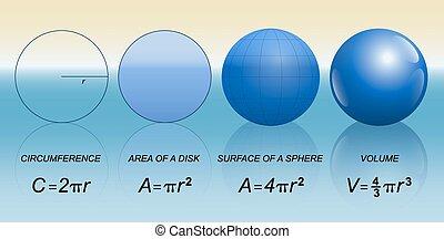 matemático, esfera, círculo, fórmula