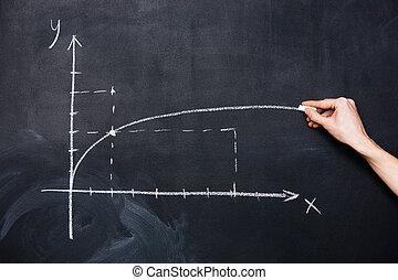 matemático, función, parábola, pizarra, mano, gráfico, dibujo