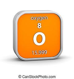 materiaal, zuurstof, meldingsbord