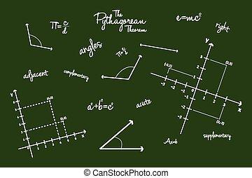 mathématique, géométrie, signes
