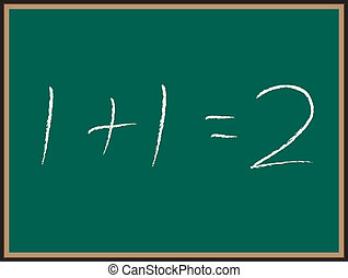 Math equation on Chalkboard - Chalkboard with the equation...