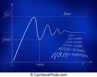 Graph of mathematical function in blue background.