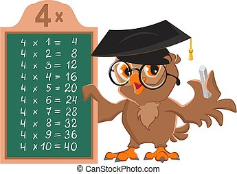 Math lesson multiplication table of 4 by numbers. Owl bird teacher at blackboard shows table of multiplication