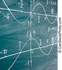 Math lesson. Sine and cosine functions. Graphics graphics ...