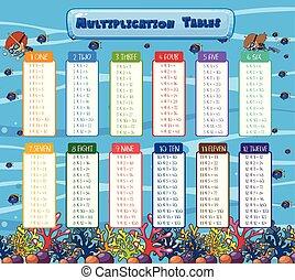 Math Multiplication Tables Underwater Scene illustration