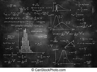math physics formulas on balck chalkboard