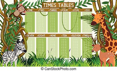 Math Times Table in Jungle